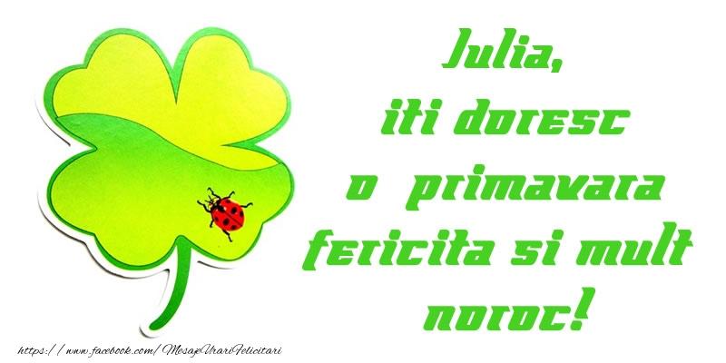 Felicitari de Martisor   Julia iti doresc o primavara fericita si mult noroc!